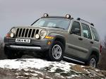 Jeep Cherokee Renegade 2005 года