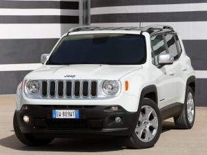 2014 Jeep Renegade Limited