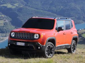 Jeep Renegade Trailhawk 2014 года (WW)