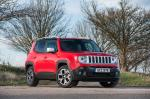Jeep Renegade Limited 2015 года