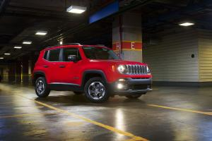 Jeep Renegade Sport 2015 года (BR)