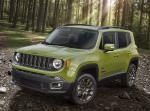 Jeep Renegade 75th Anniversary 2016 года