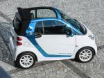 Smart ForTwo Electric Drive Cabrio 2012 года