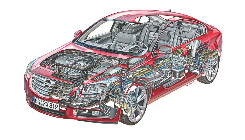 Устройства авто картинки