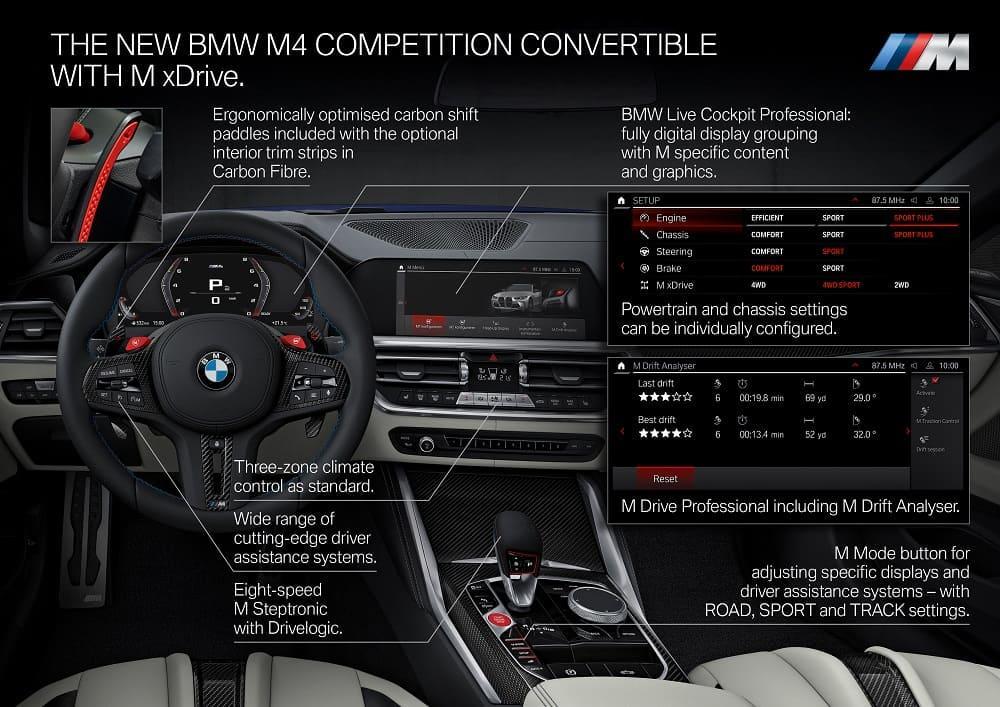 управление BMW M4 Competition