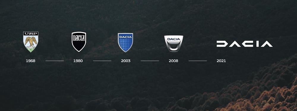 История логотипов Dacia