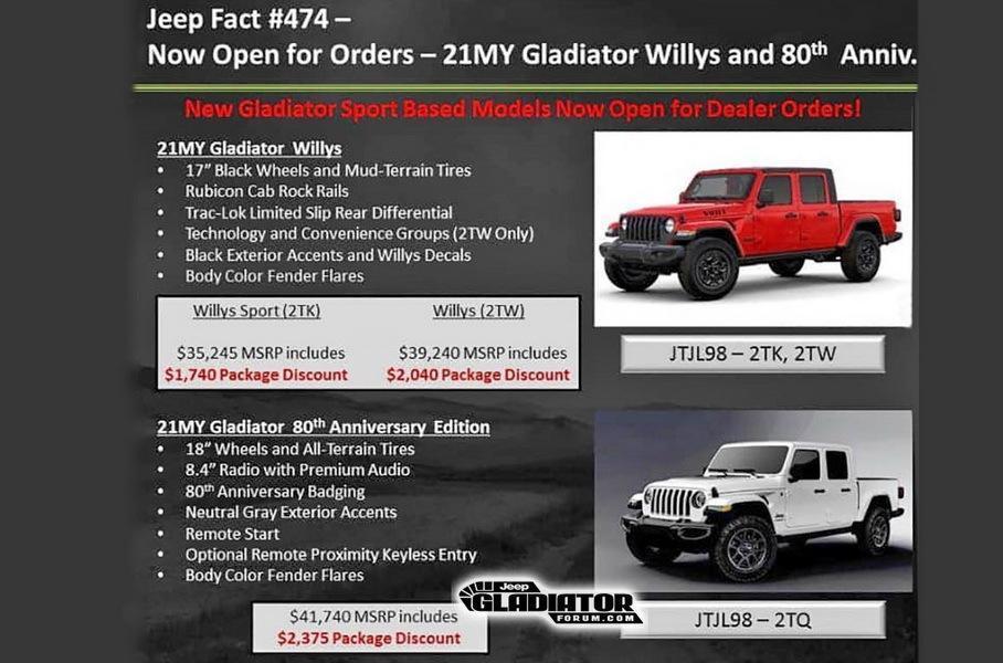 К 80-летию Jeep выпустят спецверсию пикапа Gladiator